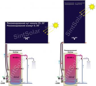 Схема незакипающей гелиосистемы SintSolar EI